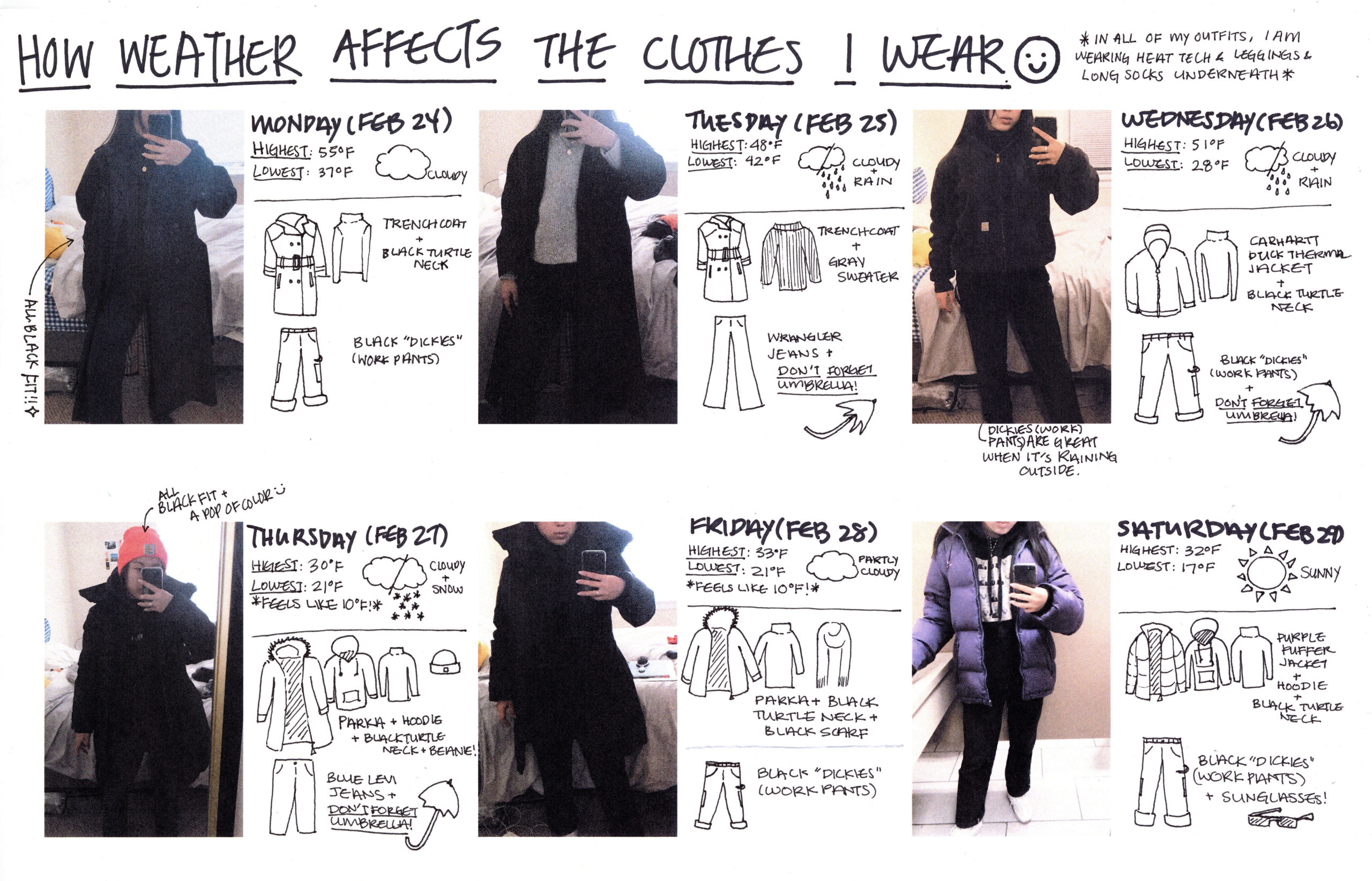 How Are You Persuaded: How the Weather Affects the Clothes I Wear